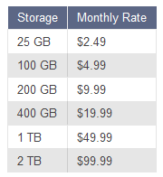 Google Cloud Rates For Frank's Video Conversion